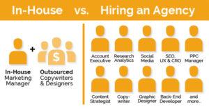 In-house marketing vs Marketing Agency